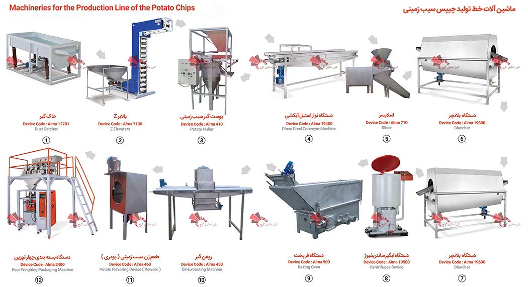 ماشین آلات خط تولید چیپس سیب زمینی